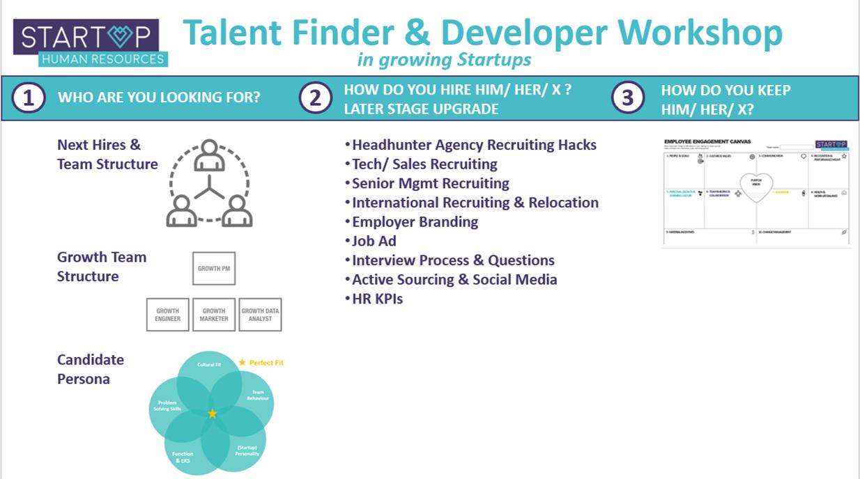 Talent Finder & Developer Workshop