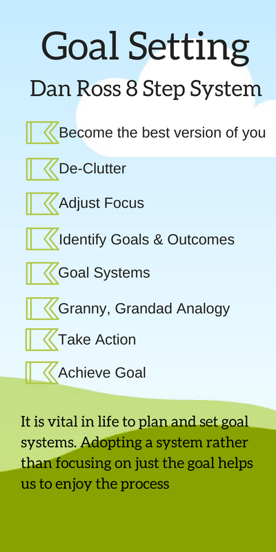 Dan ross 8 step system to achieve goals