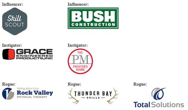 DisruptHR Quad Cities Sponsors