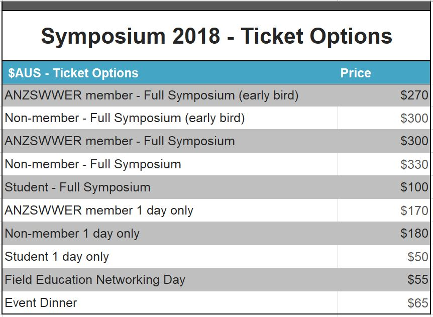2018 Ticket Options and Pricing