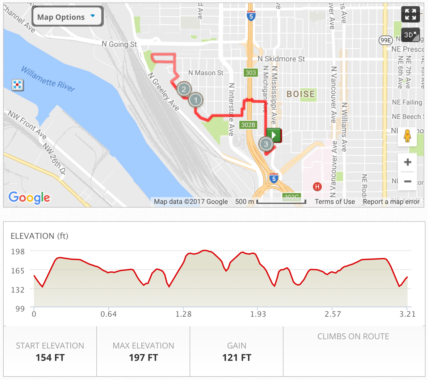 Ecliptic 5K Fun Run Route