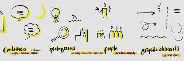 basic visualization elements