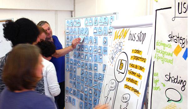 bikablo visual facilitation class