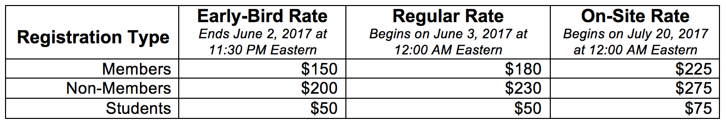 ACVB VBS 2017 Registration Rates