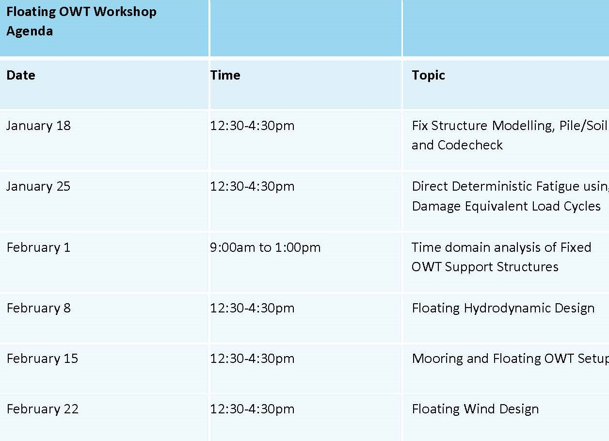 Agenda for OWT workshop series