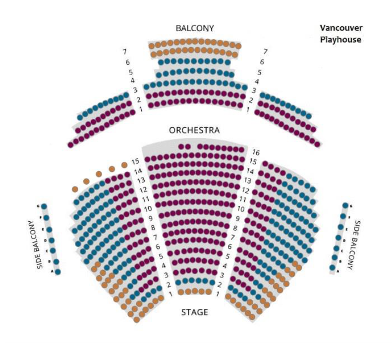The Playhouse Seating