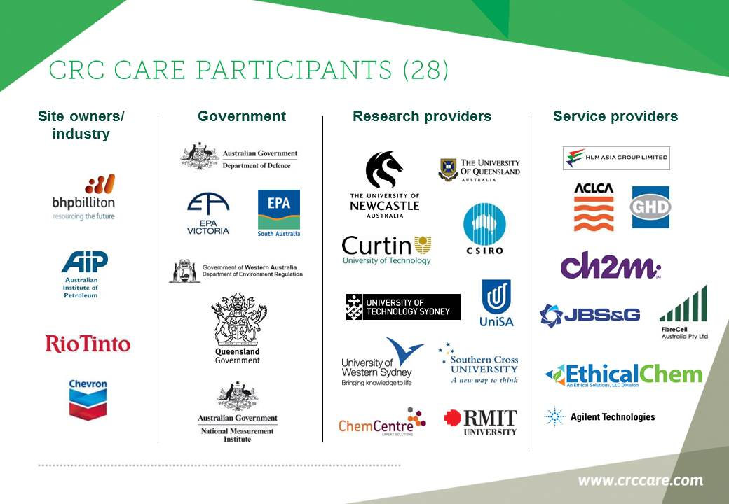 CRC CARE Participant organisations