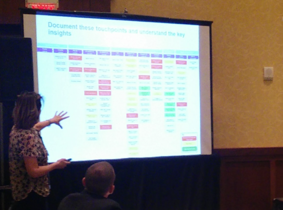Kerri Nelson speaking on Journey Mapping best practices