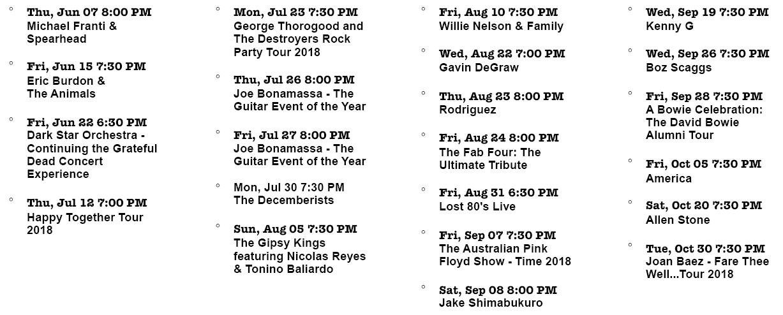 Dates of Float Fest Concerts