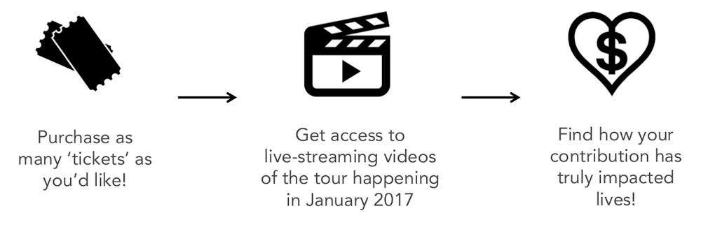 Virtual Study Tour Ticket