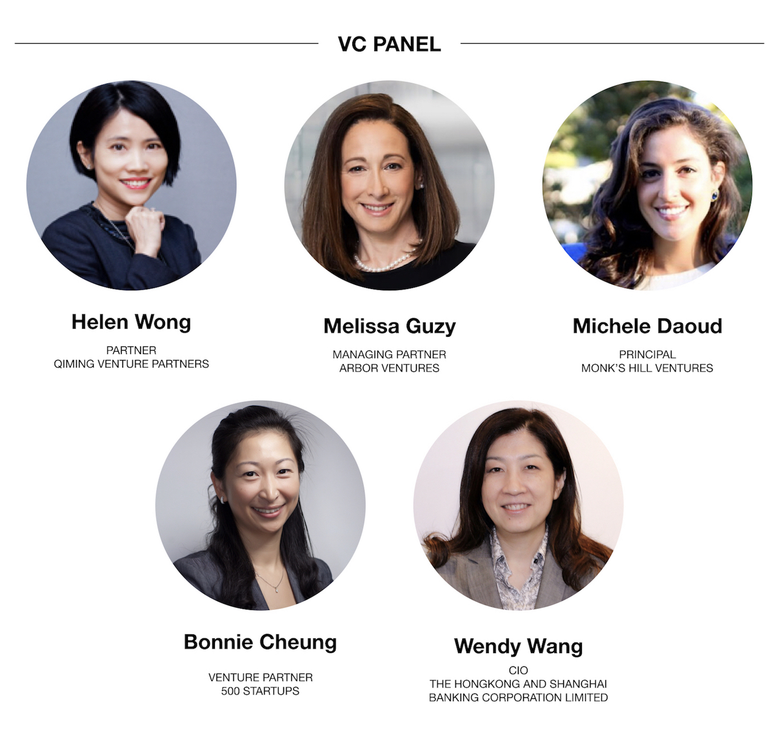 Women Who Pitch - Judging Panel