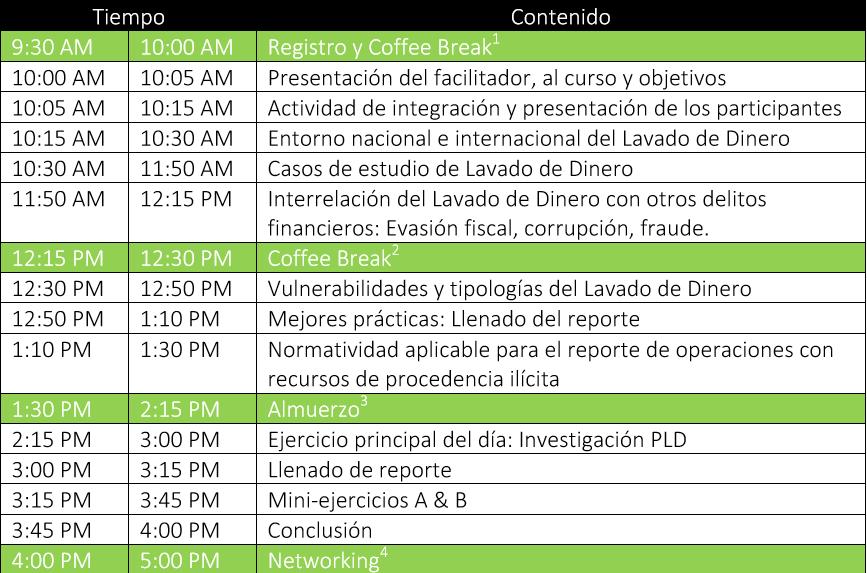 Programa del Día