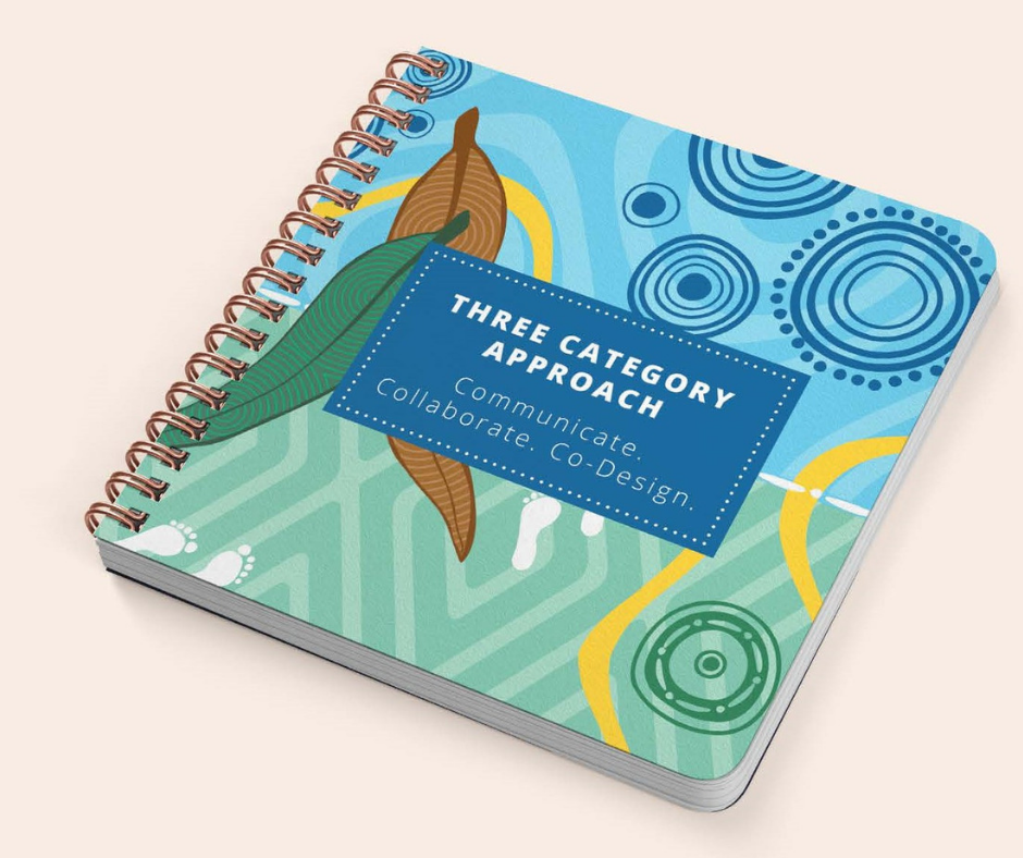 Three Category Approach workbook