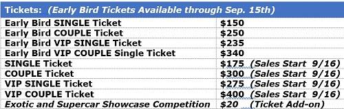 Ticket List