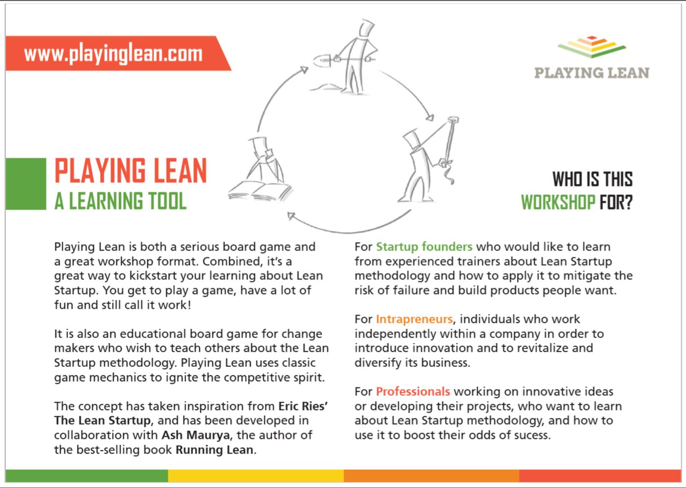 Playing Lean Learning Tool