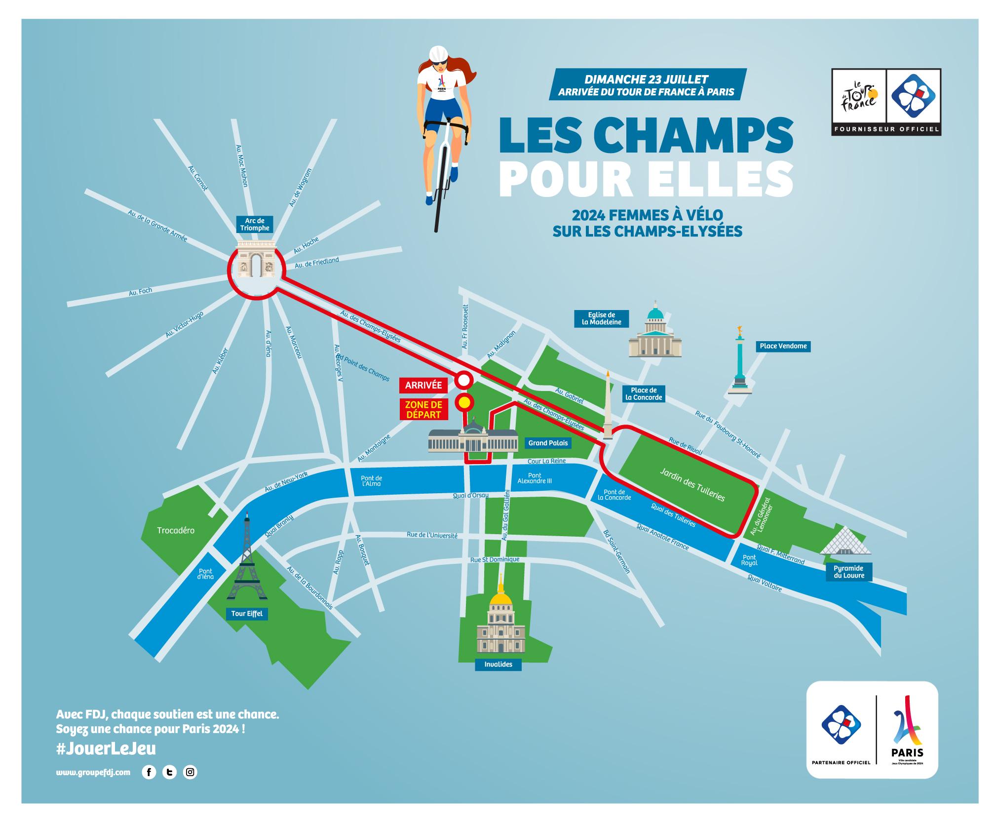 Parcours - Les Champs pour Elles