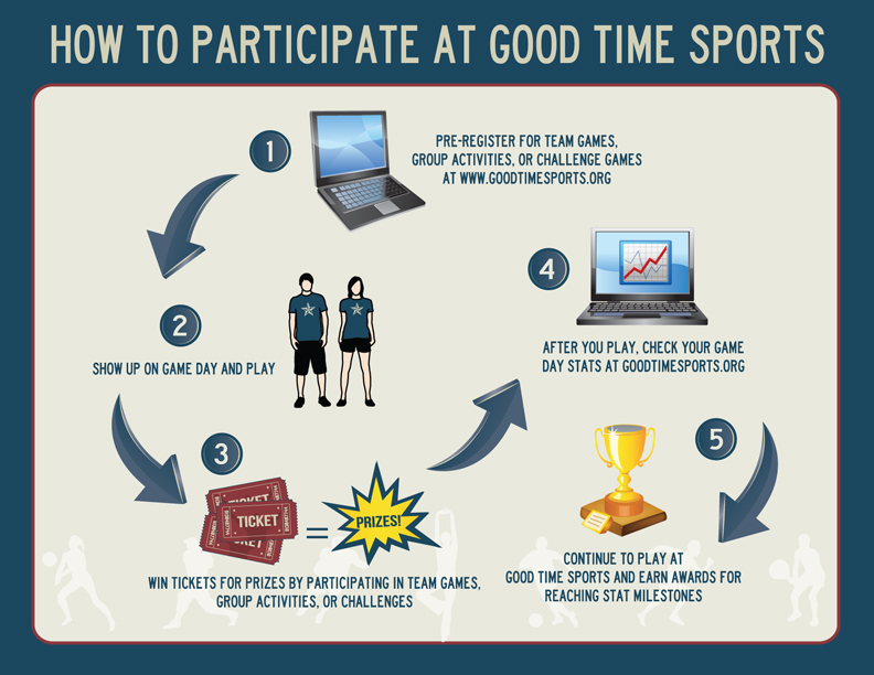 How To Participate at Good Time Sports