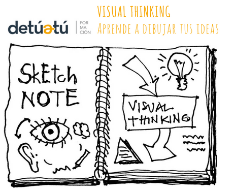 Visual Thinking2