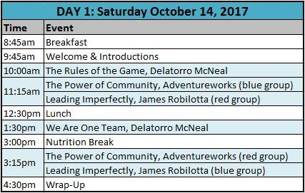 Schedule, Day 1