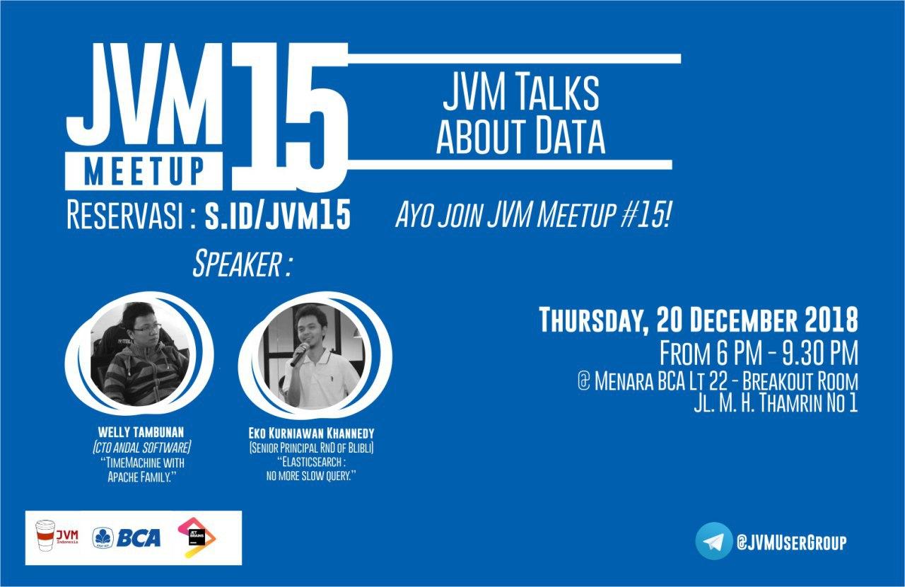 JVM 15 Poster