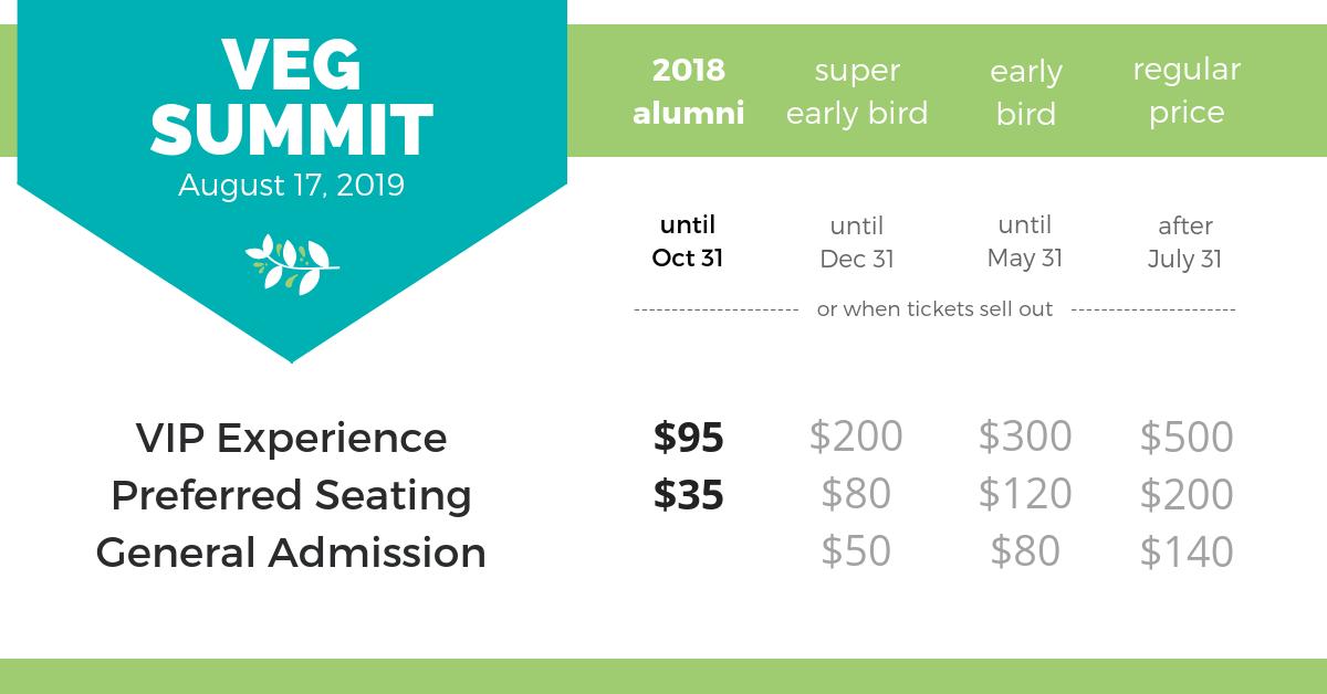 Veg Summit 2019 Pricing
