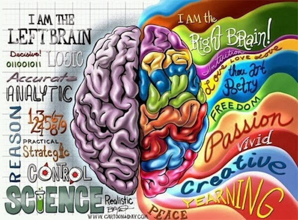Left Brain Creative Learning