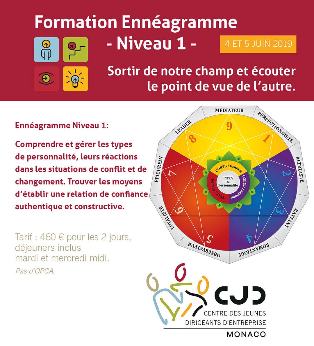 Formation Ennéagramme CJD Monaco  - Niveau 1 -