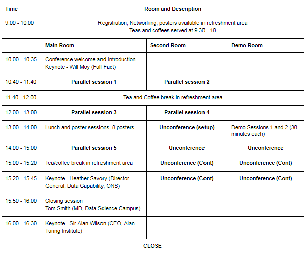 GDSP Conference Timetable
