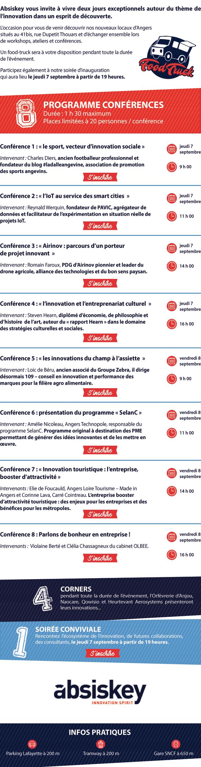 Programme Innovation Days Absiskey