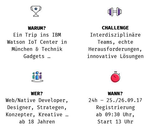 Evonik_Hackathon_Facts