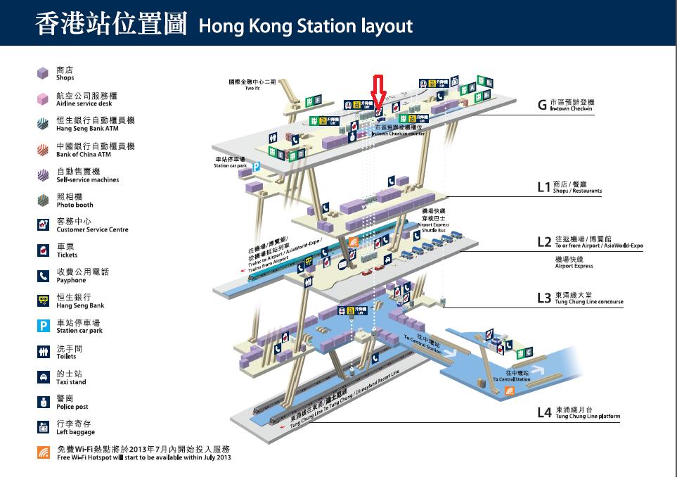 Hong Kong Station Layout