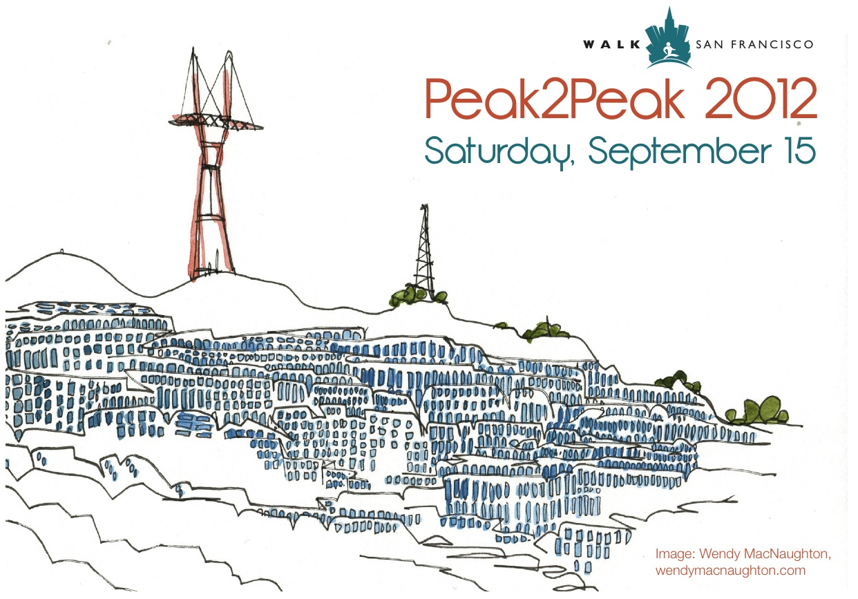Peaks of SF