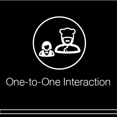 One to one interaction Swahara Food Mindfulness