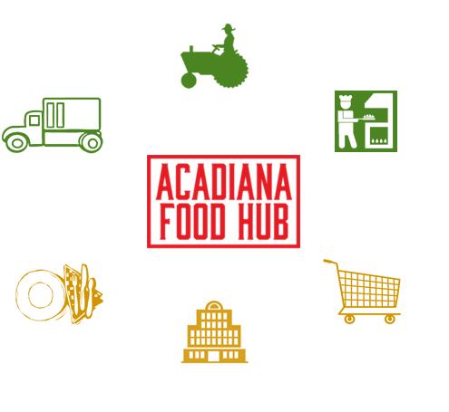 Acadiana Food Hub
