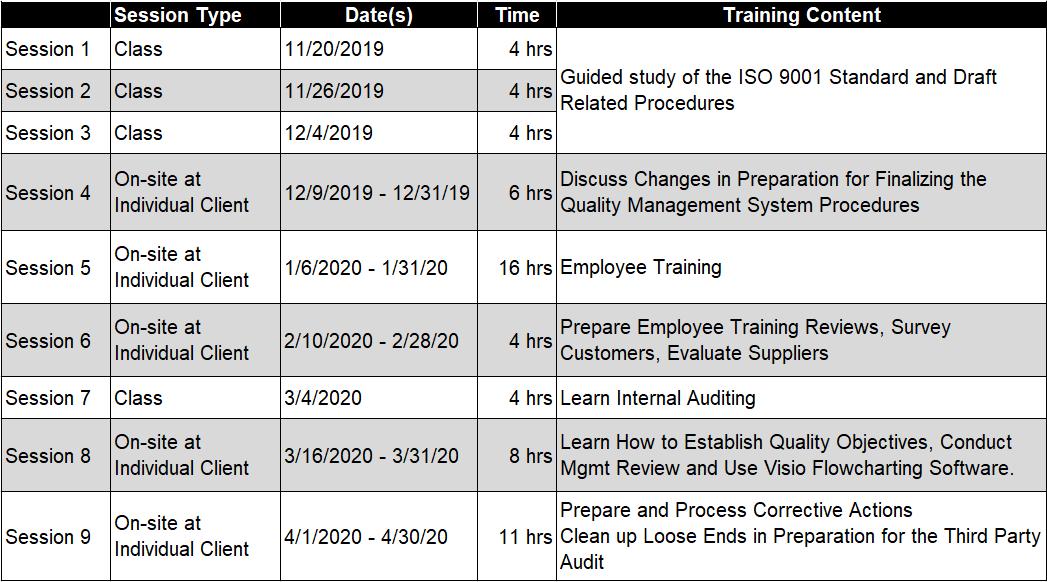ISO 9001-2015 Training Matrix 2
