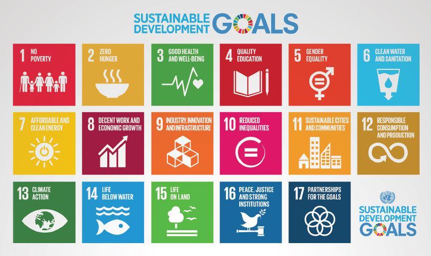 UN SDGs 17 Goals