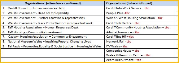 List of confirmed agencies attending