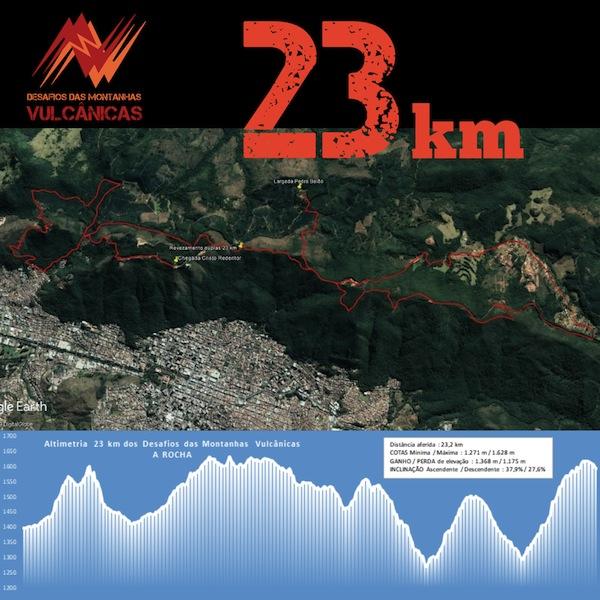 Percurso 23km com largada, ponto de troca (duplas) e chegada