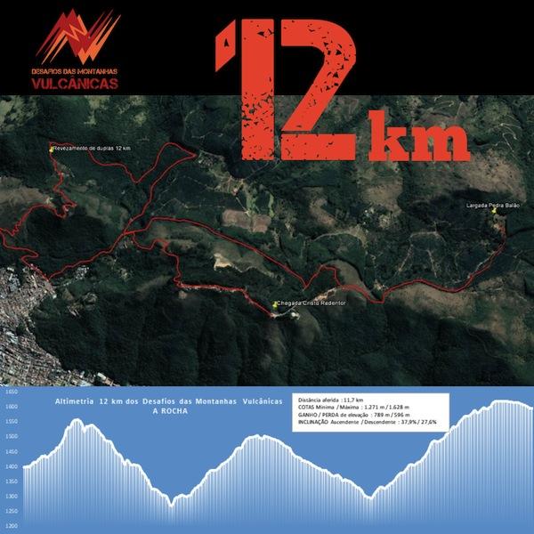 Percurso 12km com largada, ponto de troca (dupla) e chegada