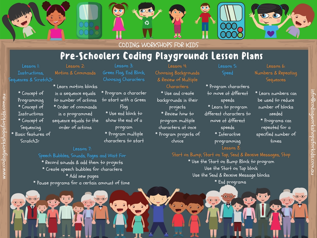 Pre-Schoolers Coding Playgrounds Playgroup with Parent or Grandparent