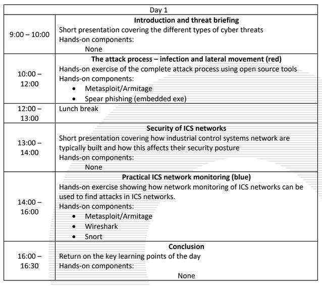 Agenda Description