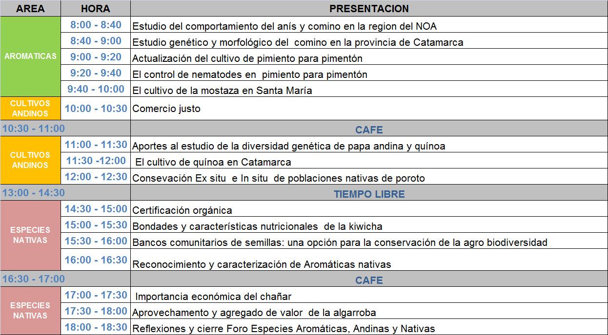 Programa del foro de Aromáticas, Andinas y Nativas
