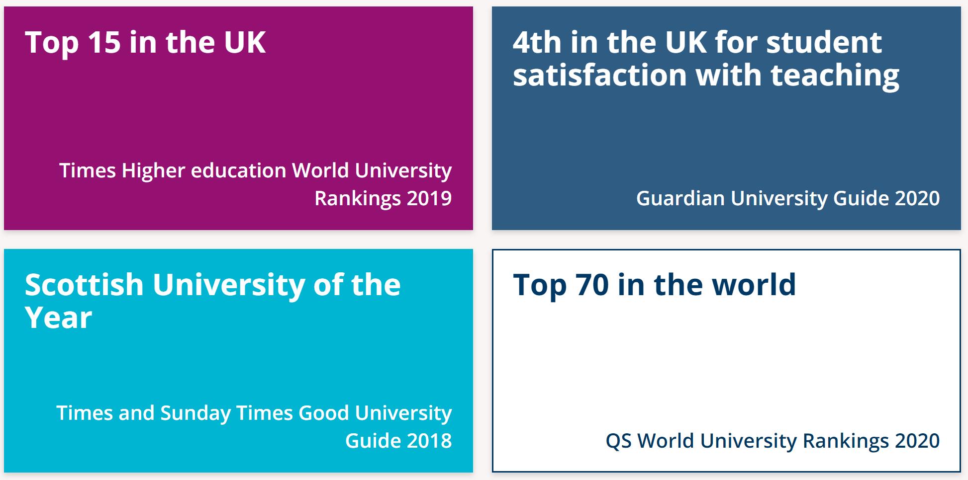 Taken from https://www.kaplanpathways.com/universities/university-of-glasgow/