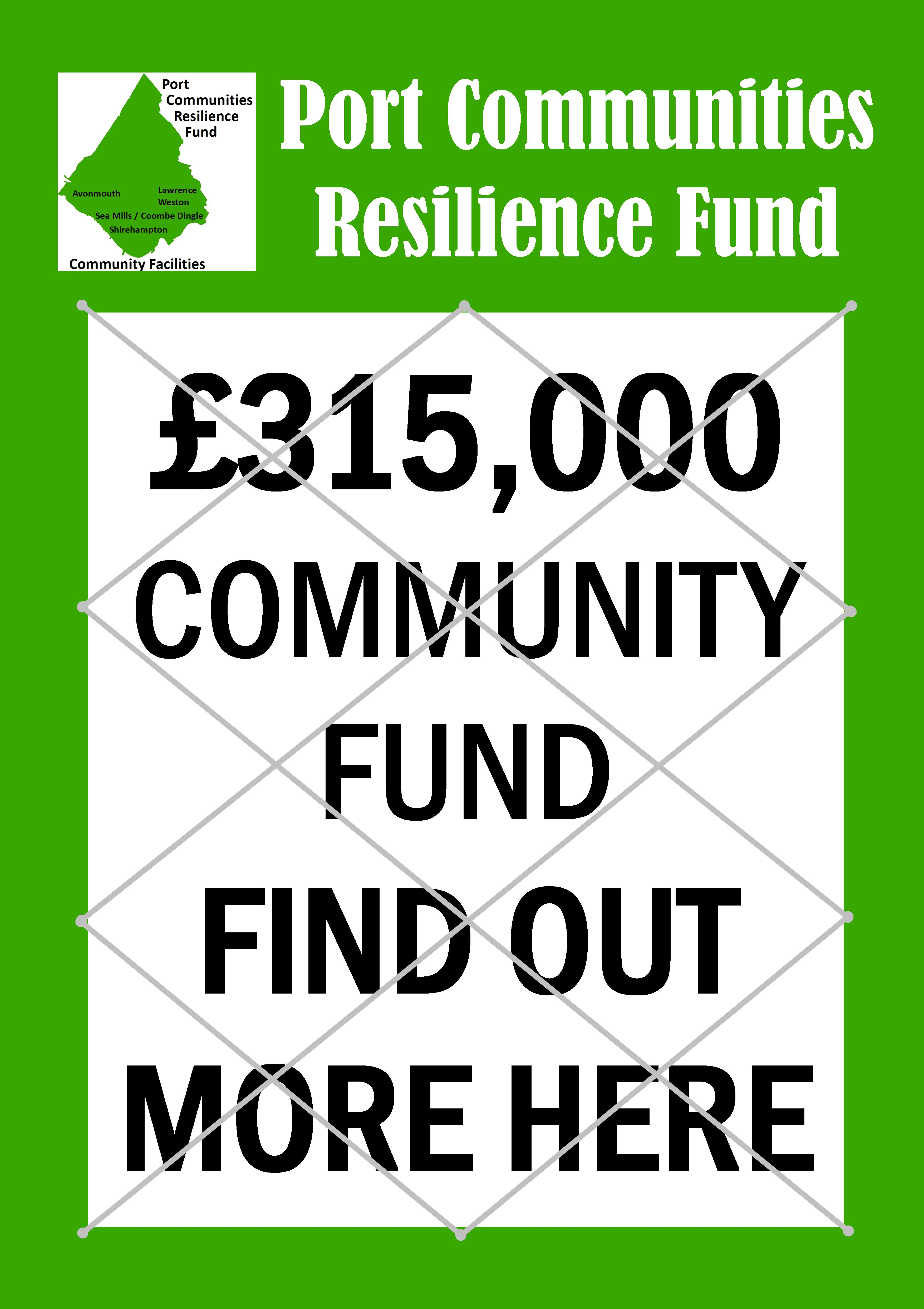 Find out more about the £315,000 Community Facilities grants