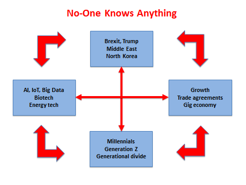 No-One Knows Anything - Diagram