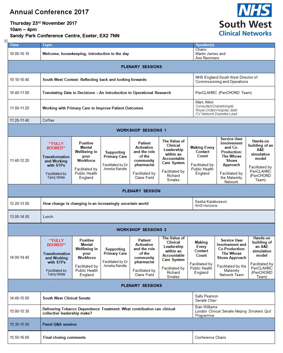 South West Strategic Clinical Network Annual Conference Agenda