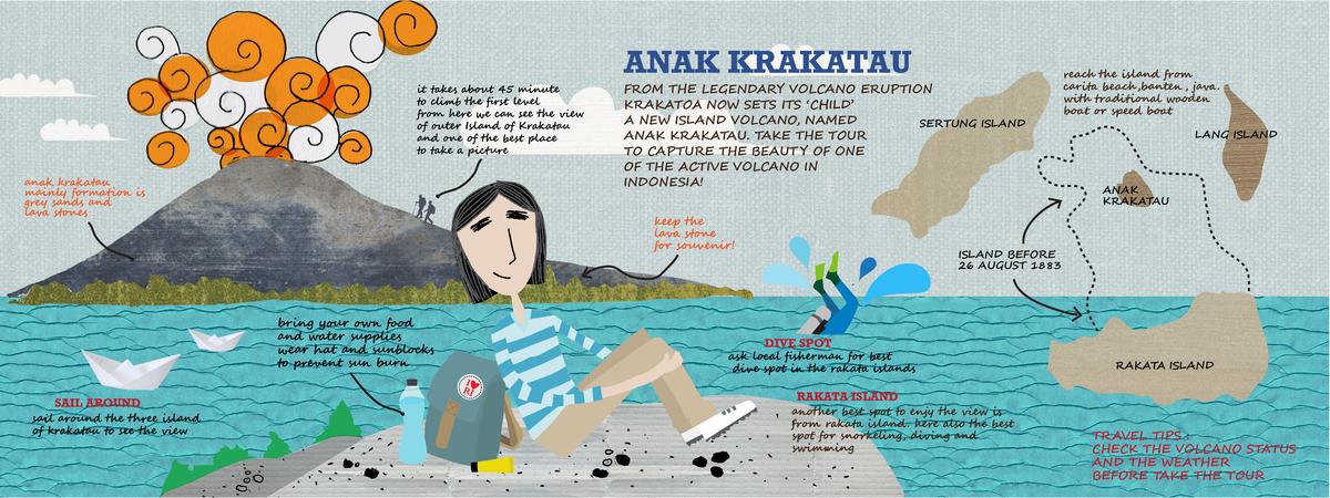 gunung krakatau indonesia lampung