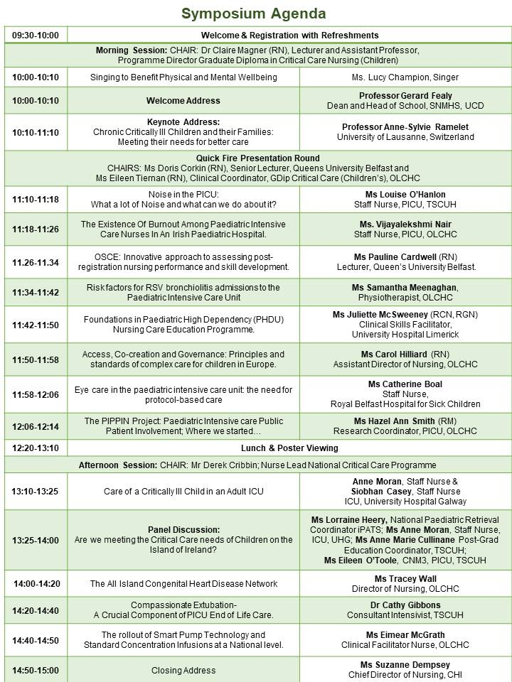 Schedule of Events for the Symposium 12 March