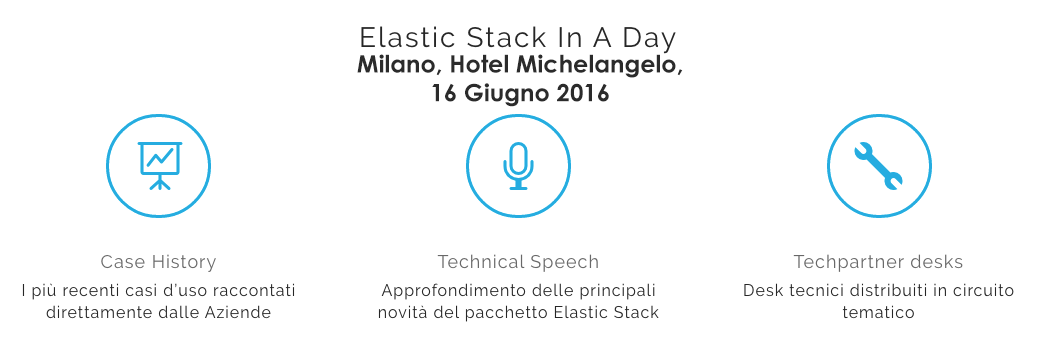 elastic stack in a day