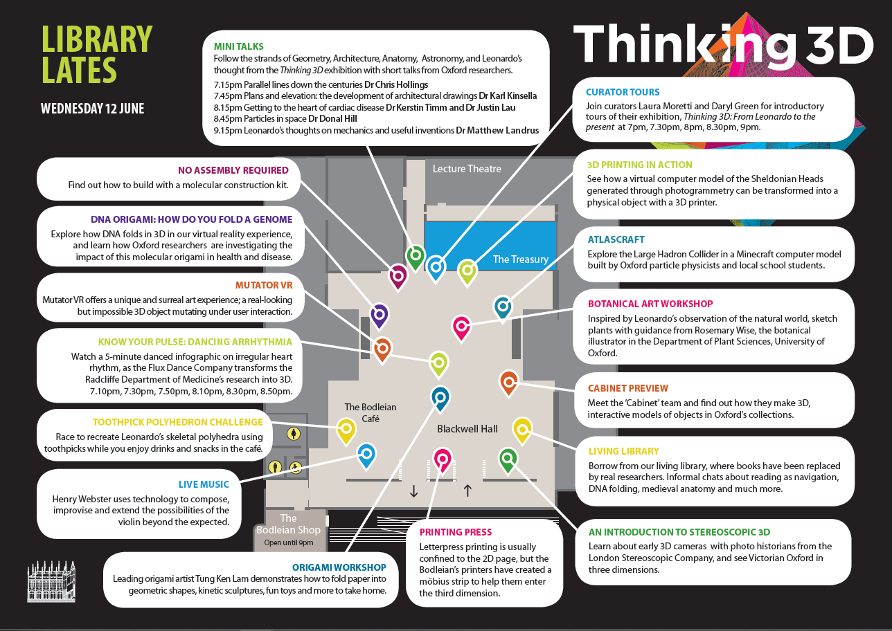 Event map for Library Lates: Thinking 3D